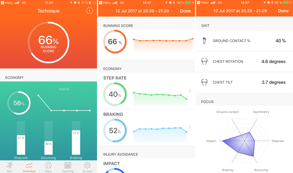 Three screenshots from Runteq application